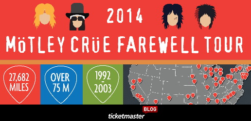 motley crue final farewell tour throwback thursday ticketmaster blog