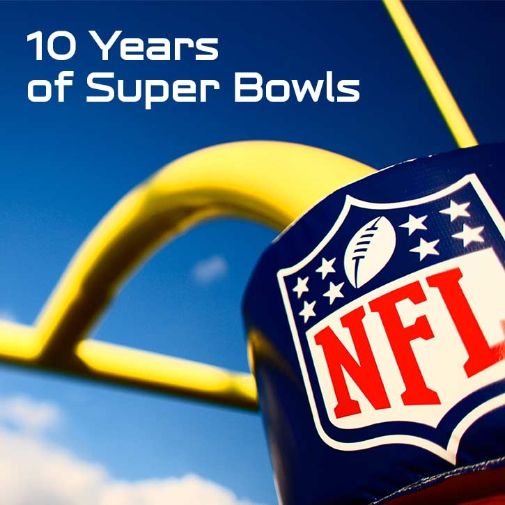 Instant Replay: 10 Years of NFL Super Bowls