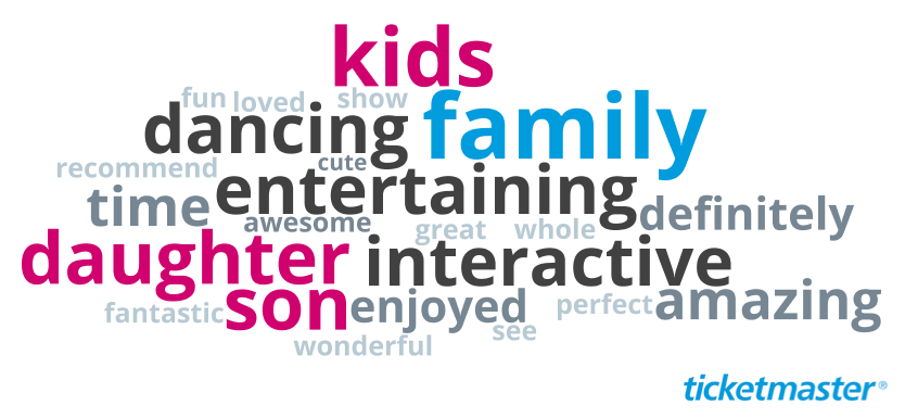 5-star-family-music-theatre-reviews-wordle