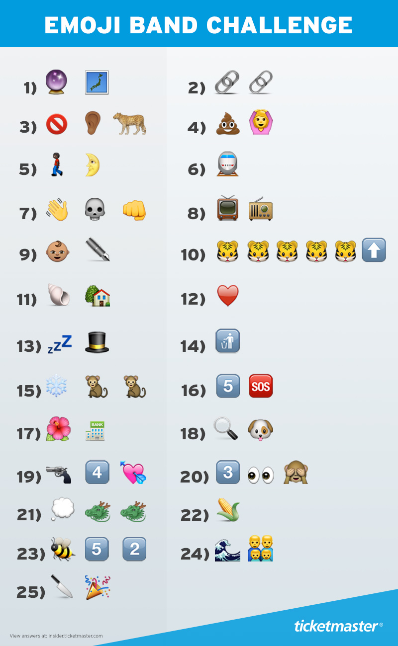 Can You Guess The Band Name From These Emojis