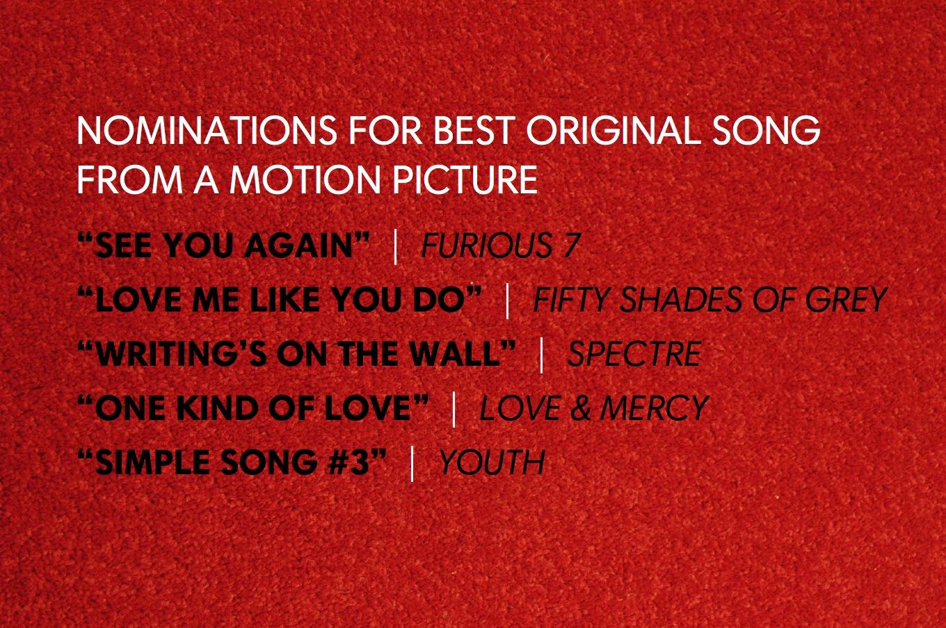 Golden Globes nominations for best original song from a motion picture
